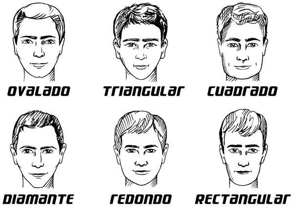 barbas para los tipos de rostros